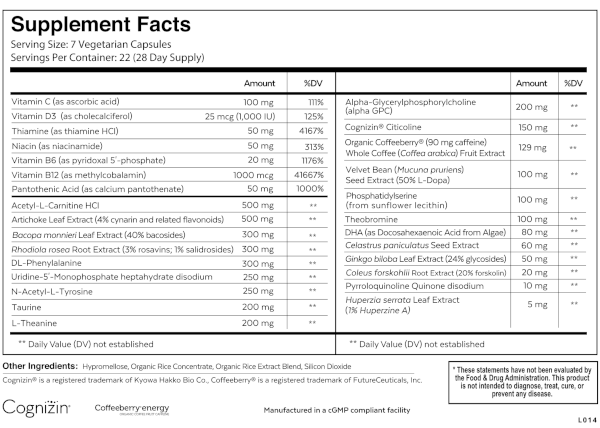 Qualia Mind Ingredients List