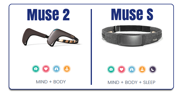 Muse 2 and Muse S headbands